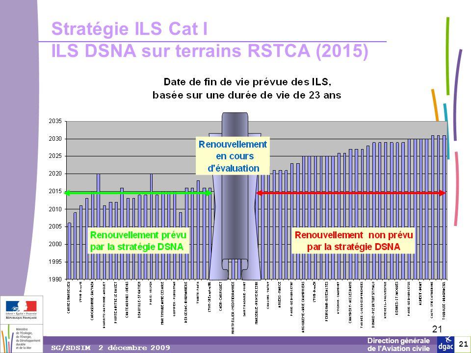 Stratégie ILS Cat I ILS DSNA sur terrains RSTCA (2015)