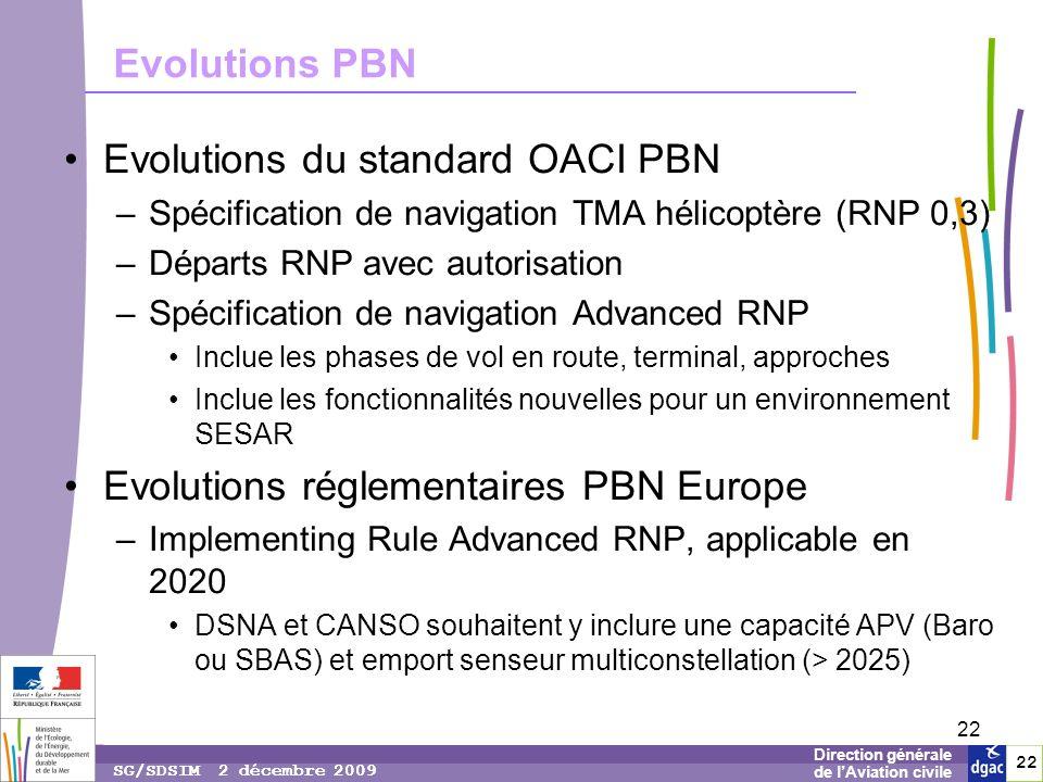 Evolutions du standard OACI PBN