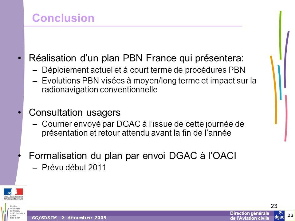 Conclusion Réalisation d'un plan PBN France qui présentera: