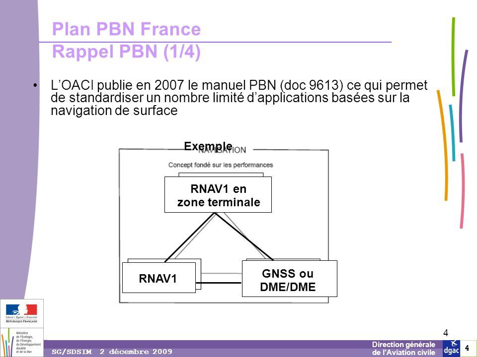 Plan PBN France Rappel PBN (1/4)