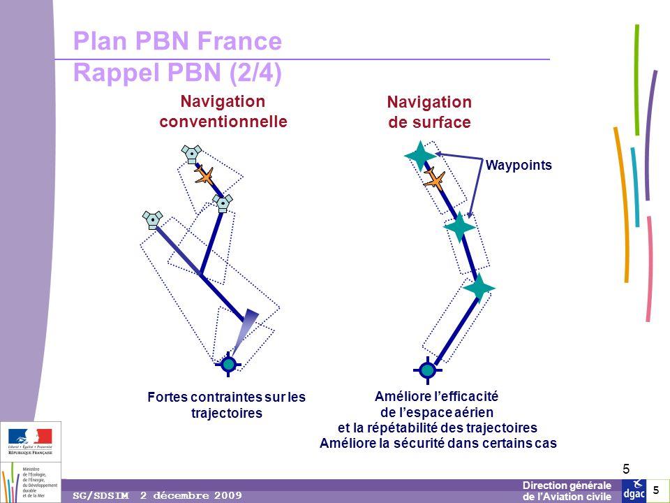 Plan PBN France Rappel PBN (2/4)