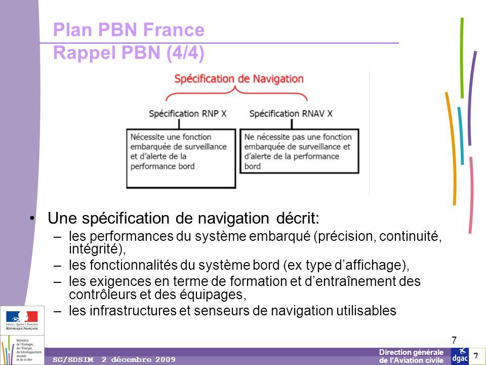 Plan PBN France Rappel PBN (4/4)