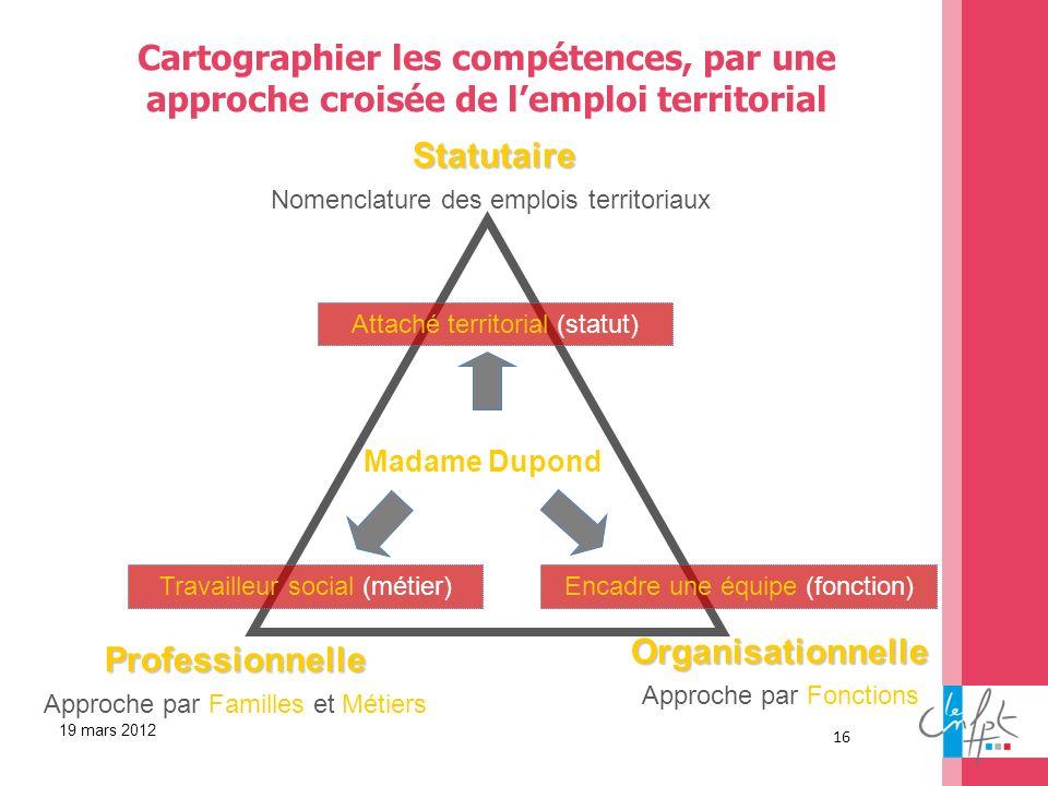 Cartographier les compétences, par une approche croisée de l'emploi territorial