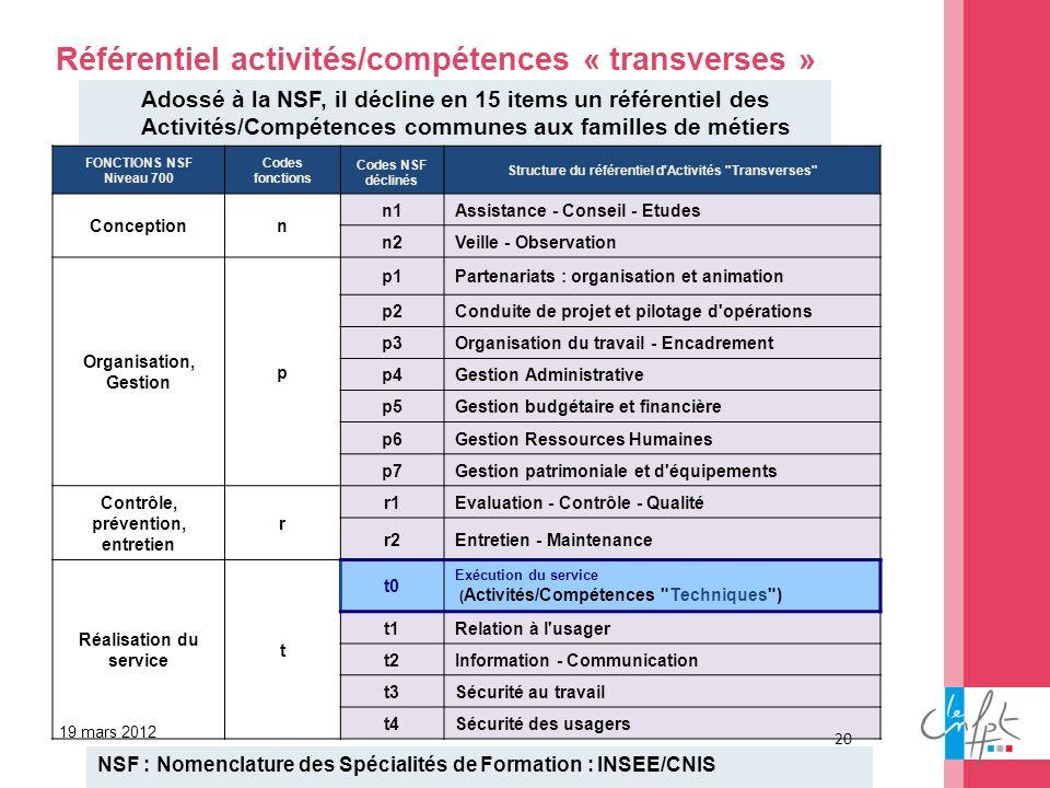 Référentiel activités/compétences « transverses »