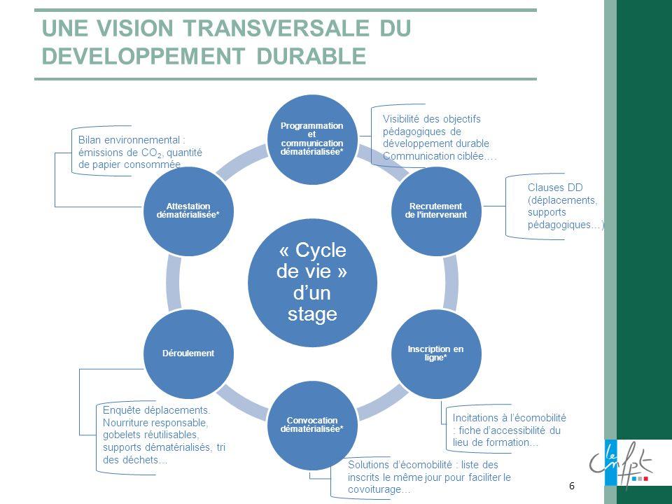 UNE VISION TRANSVERSALE DU DEVELOPPEMENT DURABLE