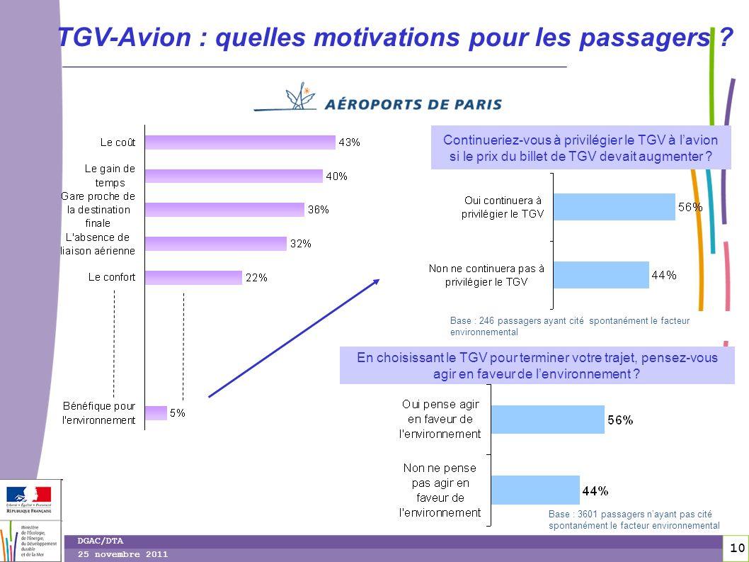 TGV-Avion : quelles motivations pour les passagers