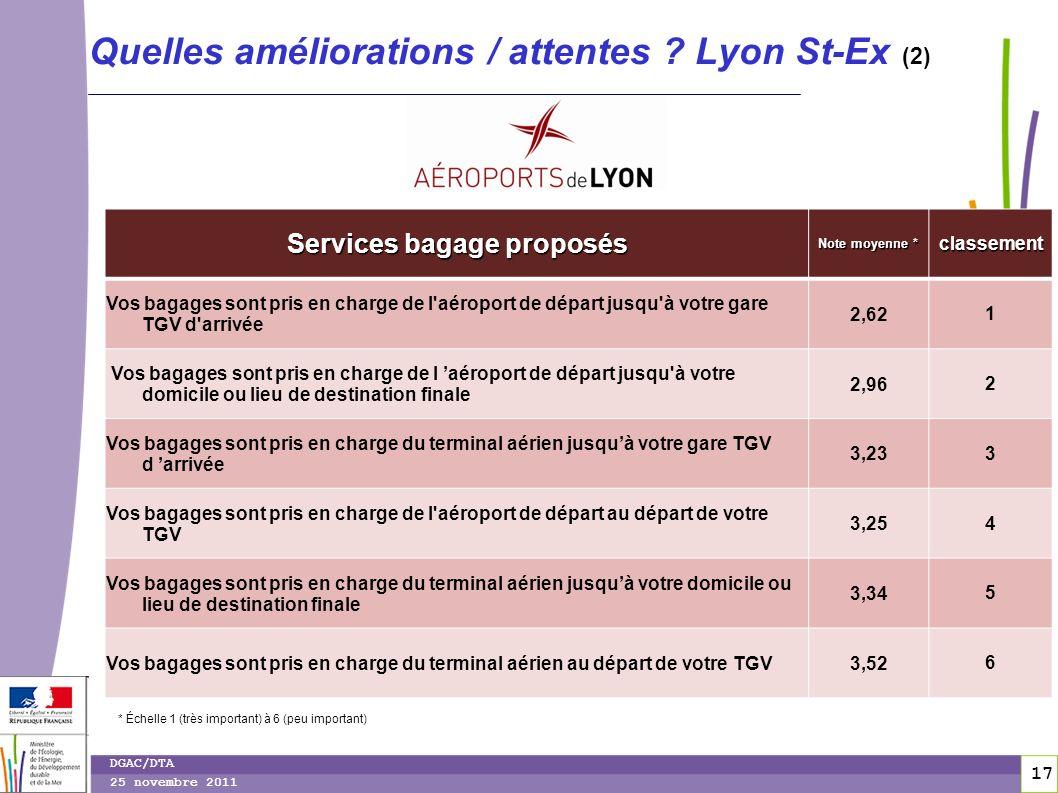 Services bagage proposés
