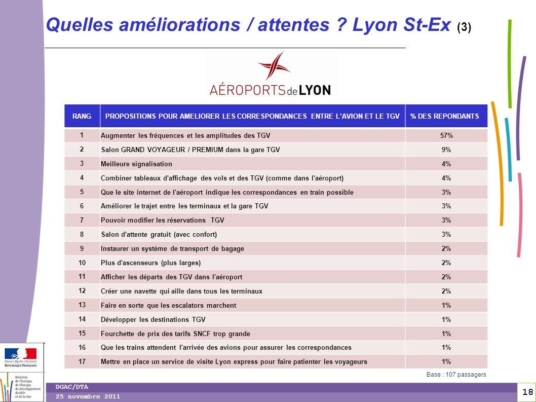 Quelles améliorations / attentes Lyon St-Ex (3)