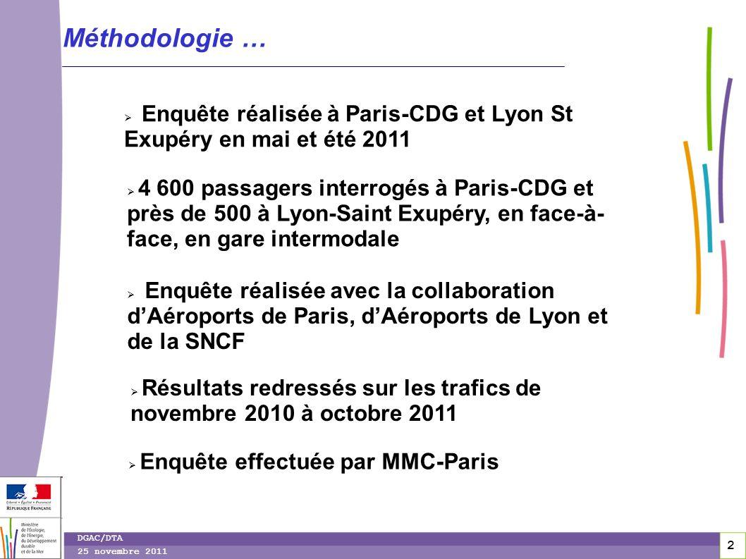 Méthodologie … Enquête réalisée à Paris-CDG et Lyon St Exupéry en mai et été 2011.