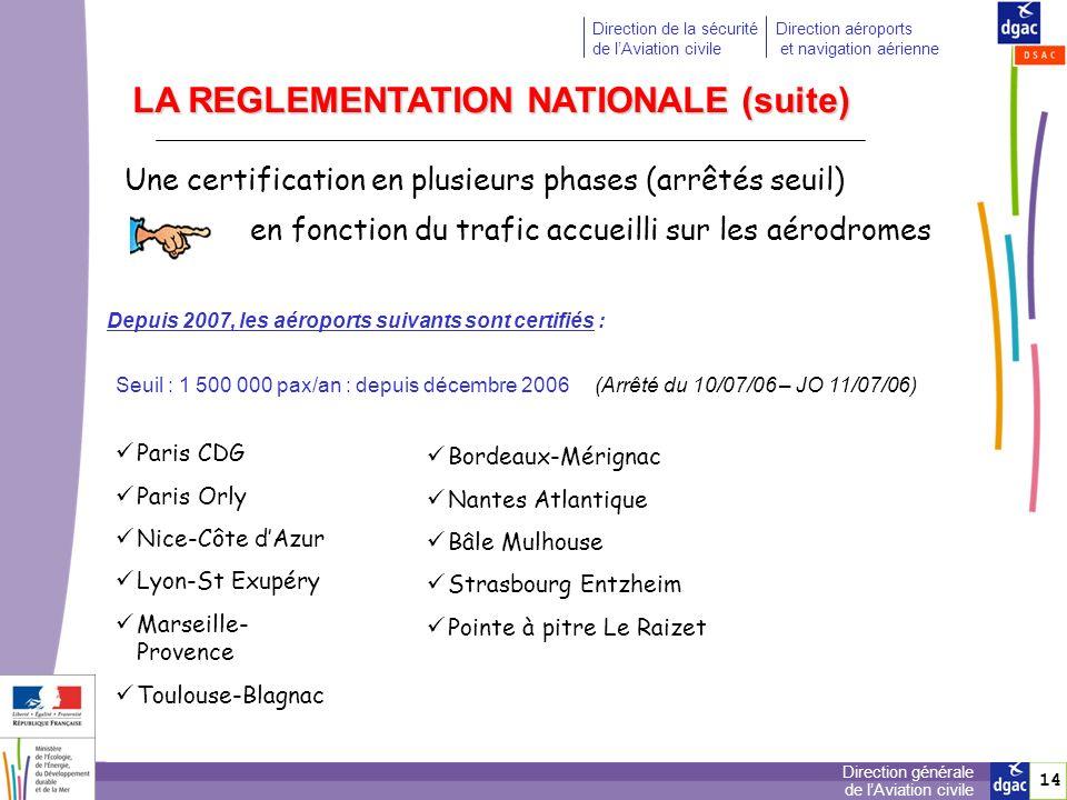 Depuis 2007, les aéroports suivants sont certifiés :