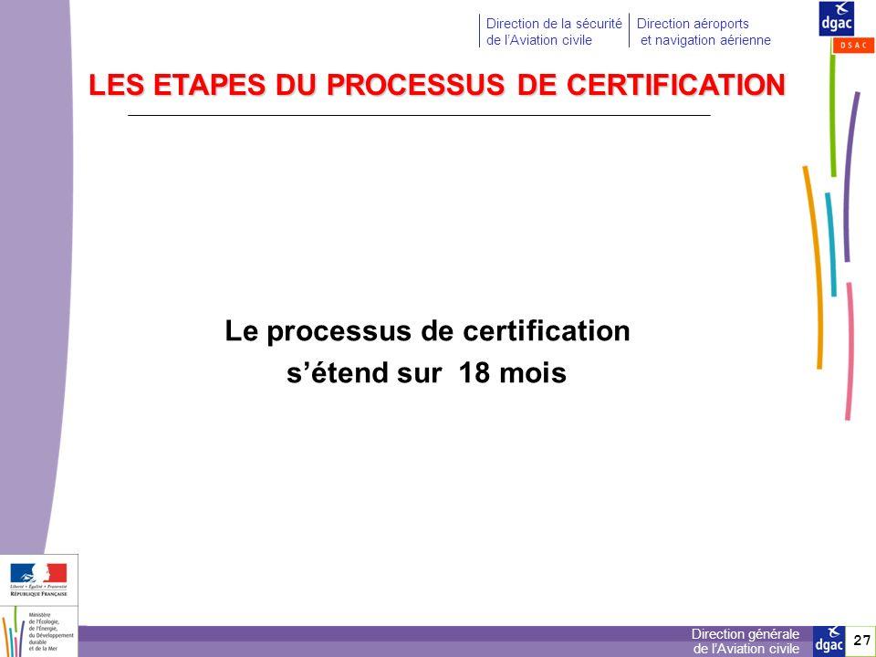 LES ETAPES DU PROCESSUS DE CERTIFICATION Le processus de certification