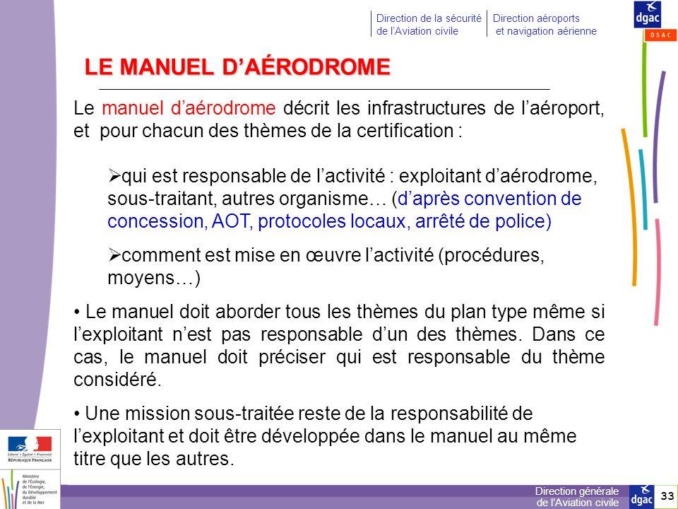 LE MANUEL D'AÉRODROMELe manuel d'aérodrome décrit les infrastructures de l'aéroport, et pour chacun des thèmes de la certification :