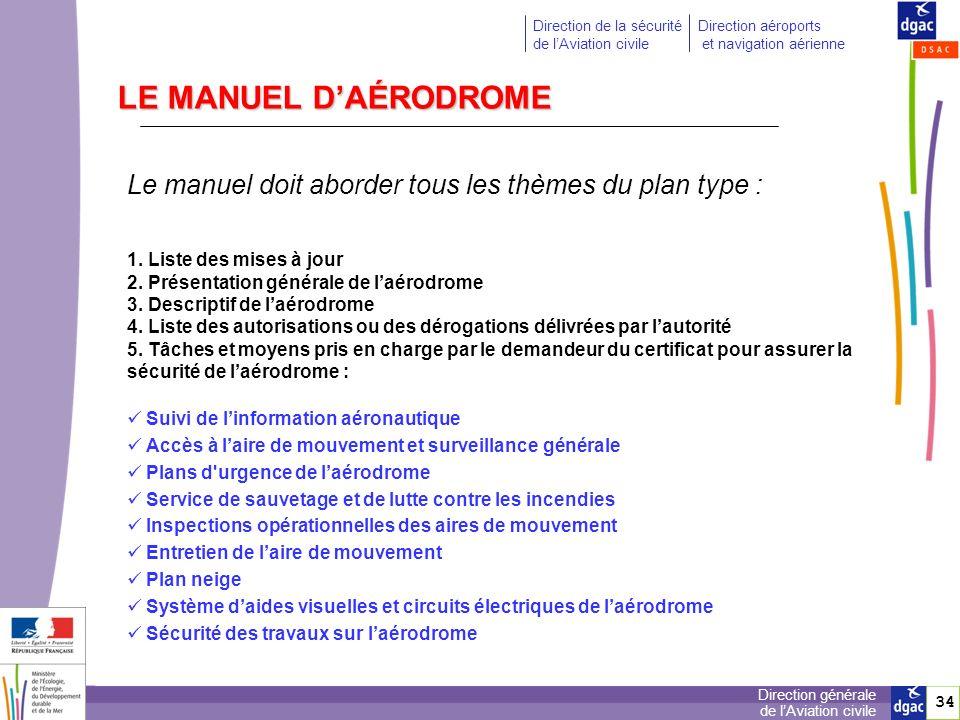 LE MANUEL D'AÉRODROME Le manuel doit aborder tous les thèmes du plan type : 1. Liste des mises à jour.