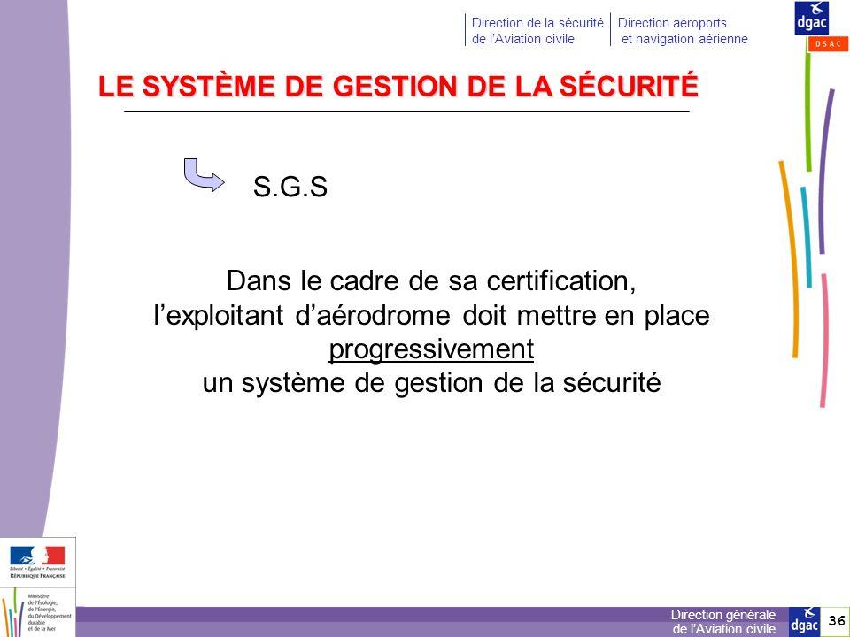 LE SYSTÈME DE GESTION DE LA SÉCURITÉ