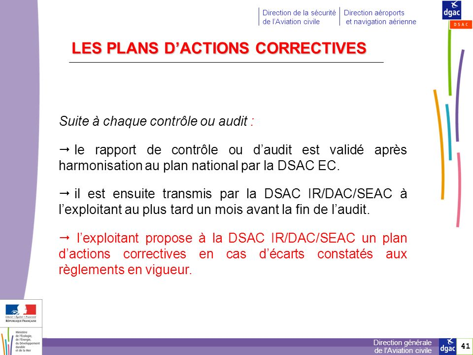 LES PLANS D'ACTIONS CORRECTIVES