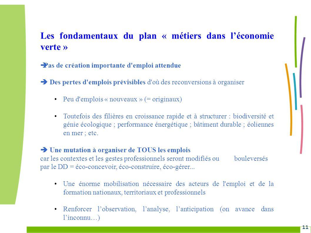 Les fondamentaux du plan « métiers dans l'économie verte »