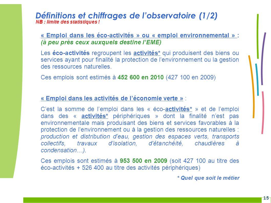 Définitions et chiffrages de l'observatoire (1/2) NB : limite des statistiques !