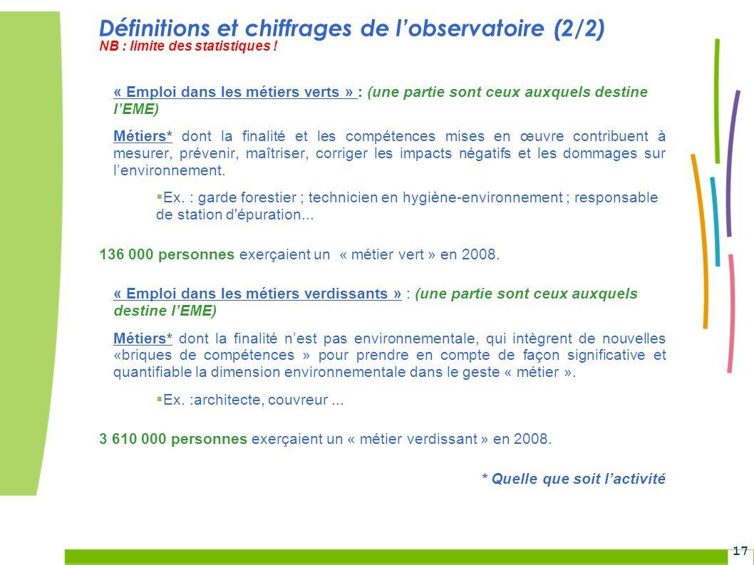 Définitions et chiffrages de l'observatoire (2/2) NB : limite des statistiques !