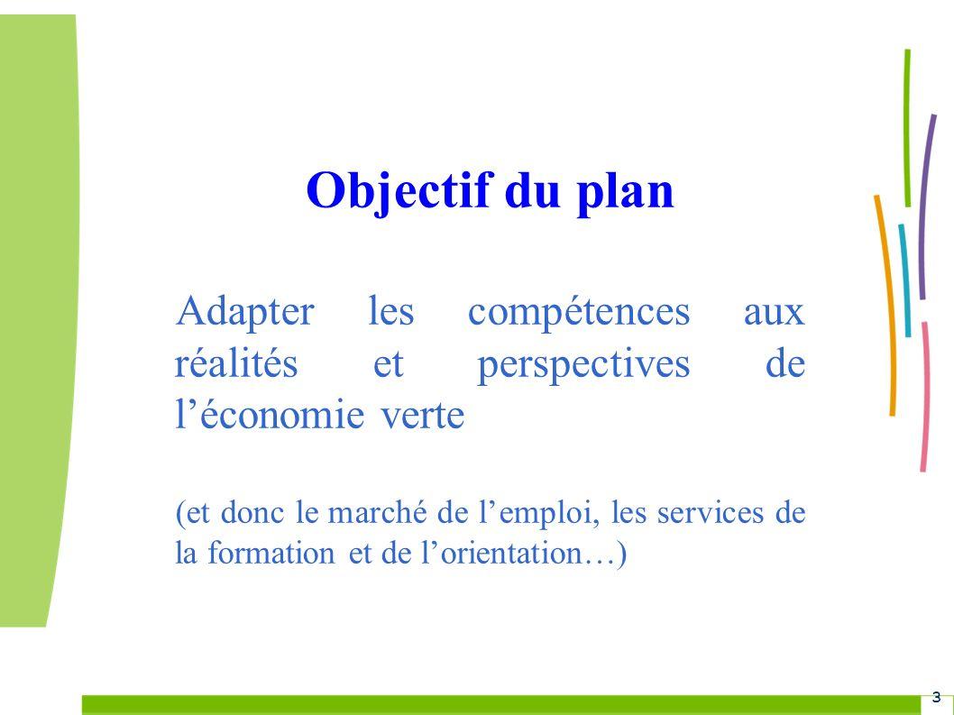 Objectif du plan Adapter les compétences aux réalités et perspectives de l'économie verte.