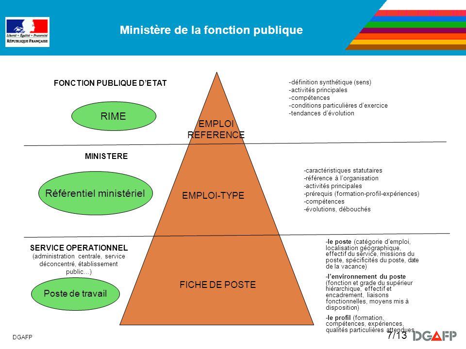 FONCTION PUBLIQUE D'ETAT