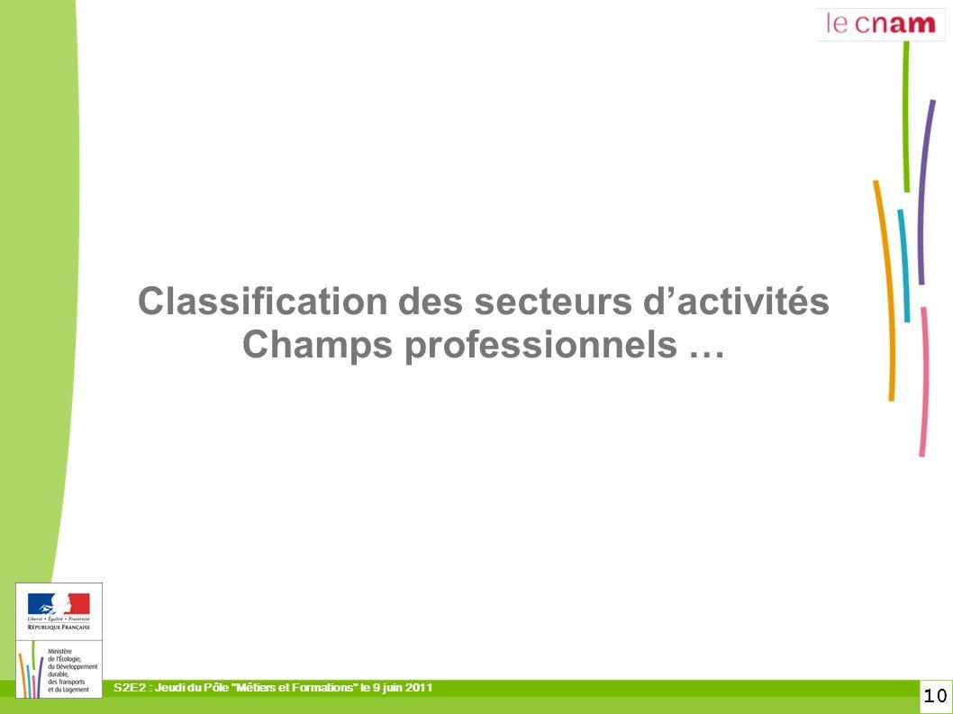 Classification des secteurs d'activités Champs professionnels …