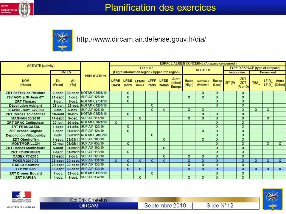 Planification des exercices