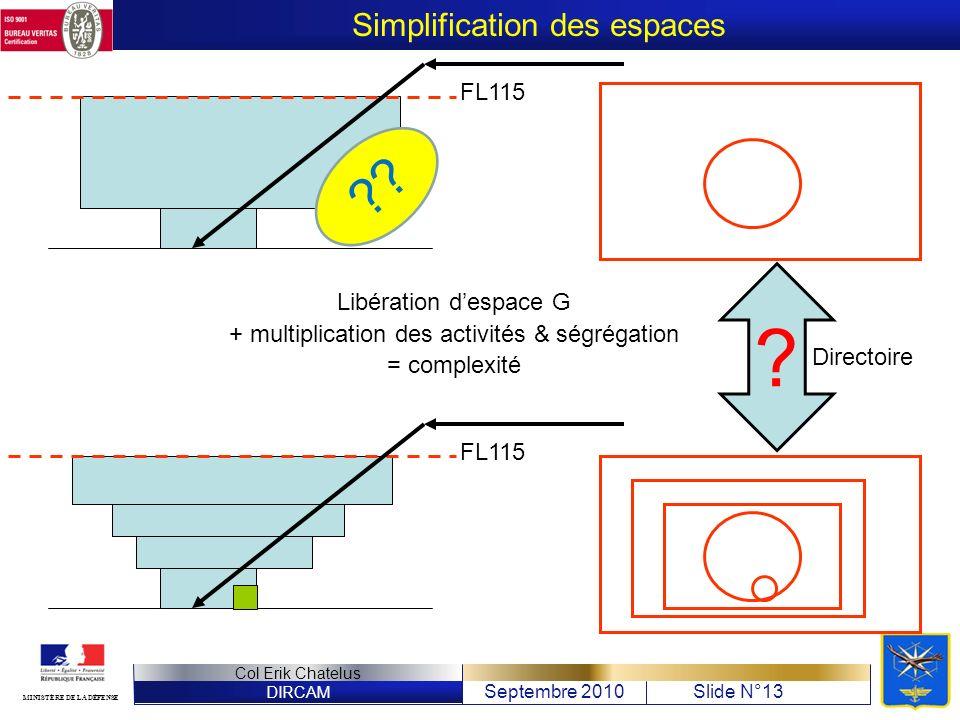 Simplification des espaces FL115 Libération d'espace G