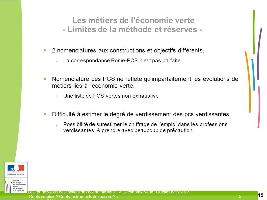 Les métiers de l économie verte - Limites de la méthode et réserves -