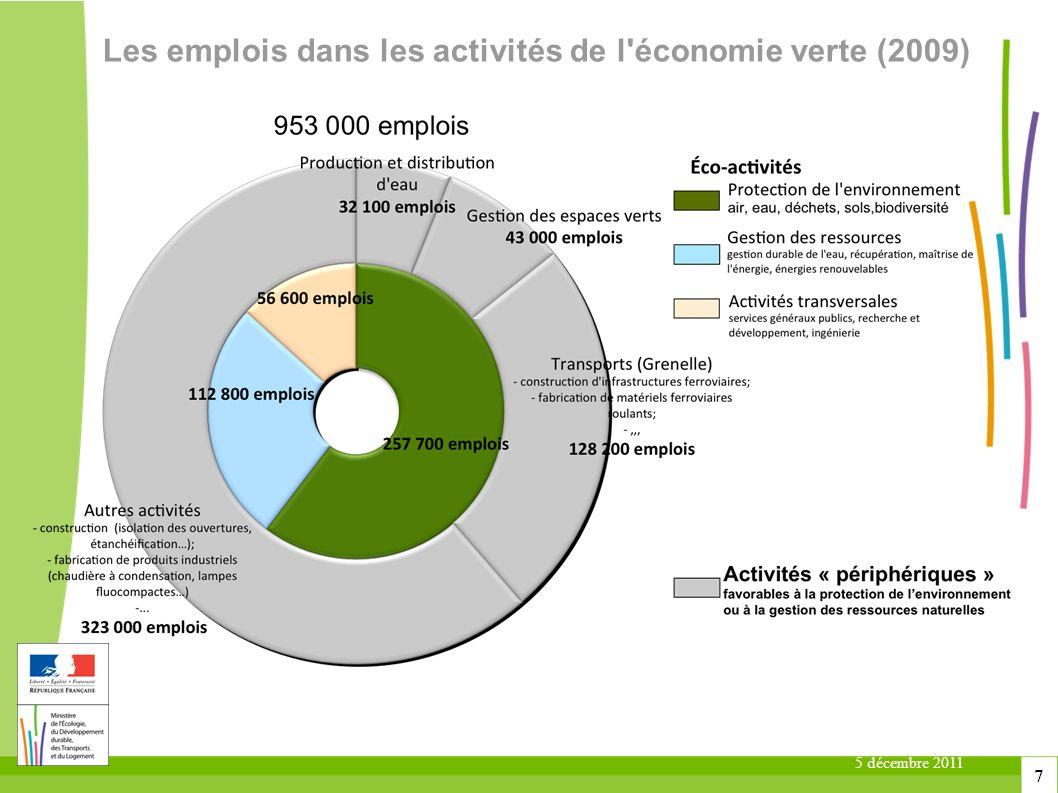 Les emplois dans les activités de l économie verte (2009)