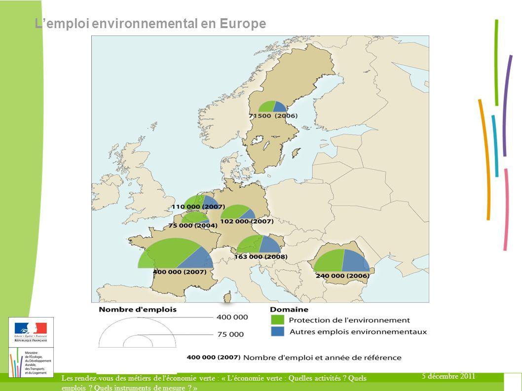 L'emploi environnemental en Europe