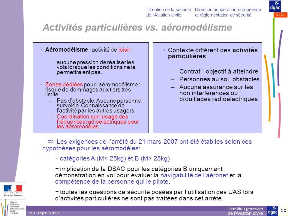 Activités particulières vs. aéromodélisme