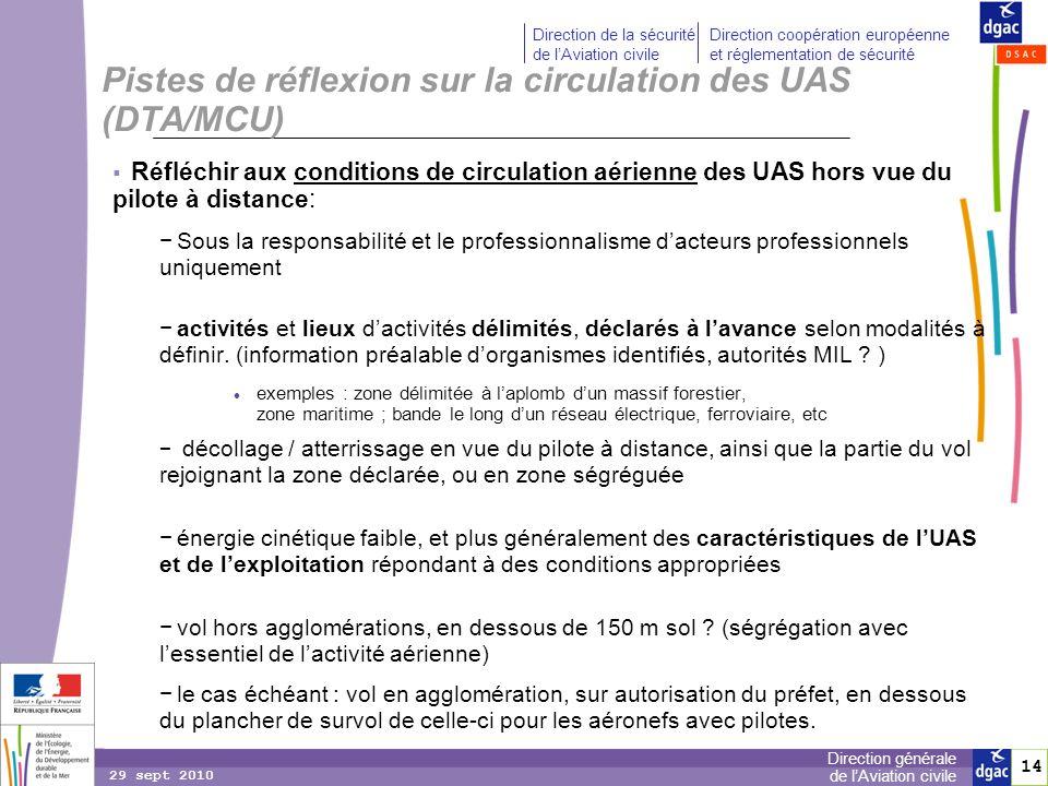 Pistes de réflexion sur la circulation des UAS (DTA/MCU)