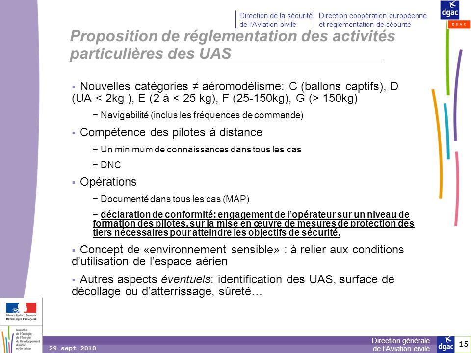 Proposition de réglementation des activités particulières des UAS