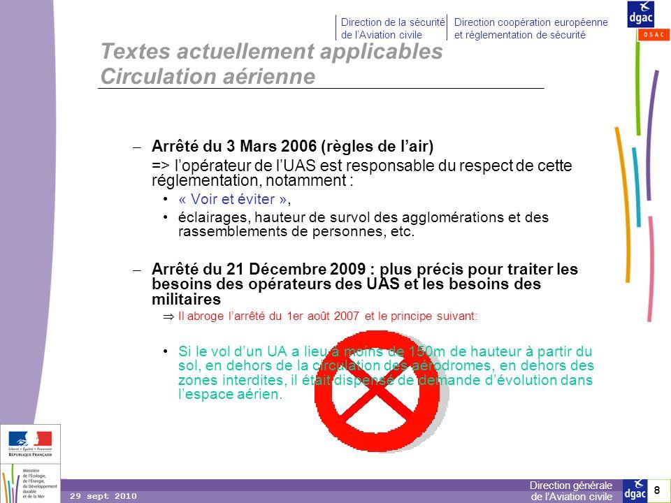 Textes actuellement applicables Circulation aérienne