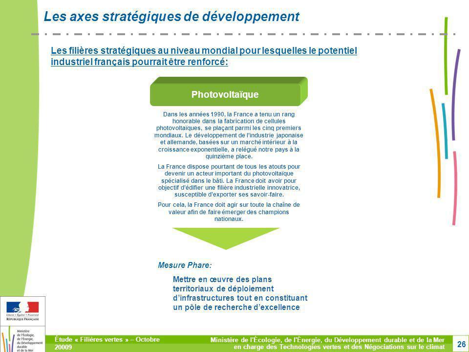 Les axes stratégiques de développement
