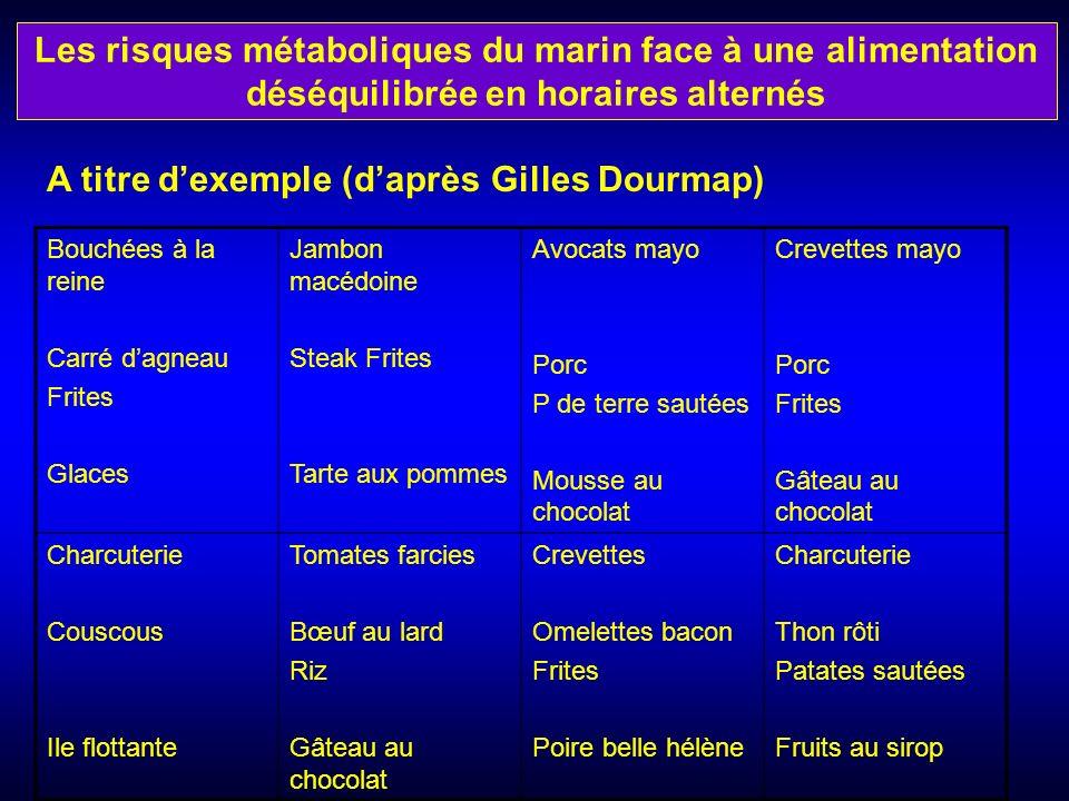 A titre d'exemple (d'après Gilles Dourmap)