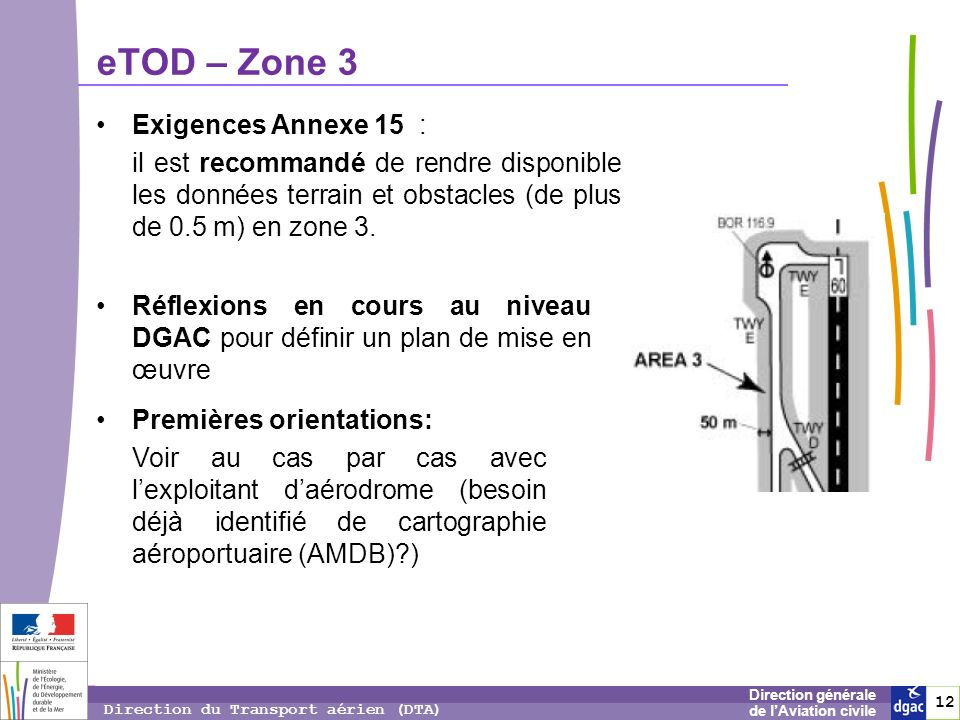eTOD – Zone 3 Exigences Annexe 15 :
