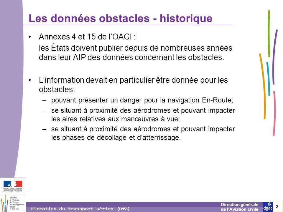 Les données obstacles - historique