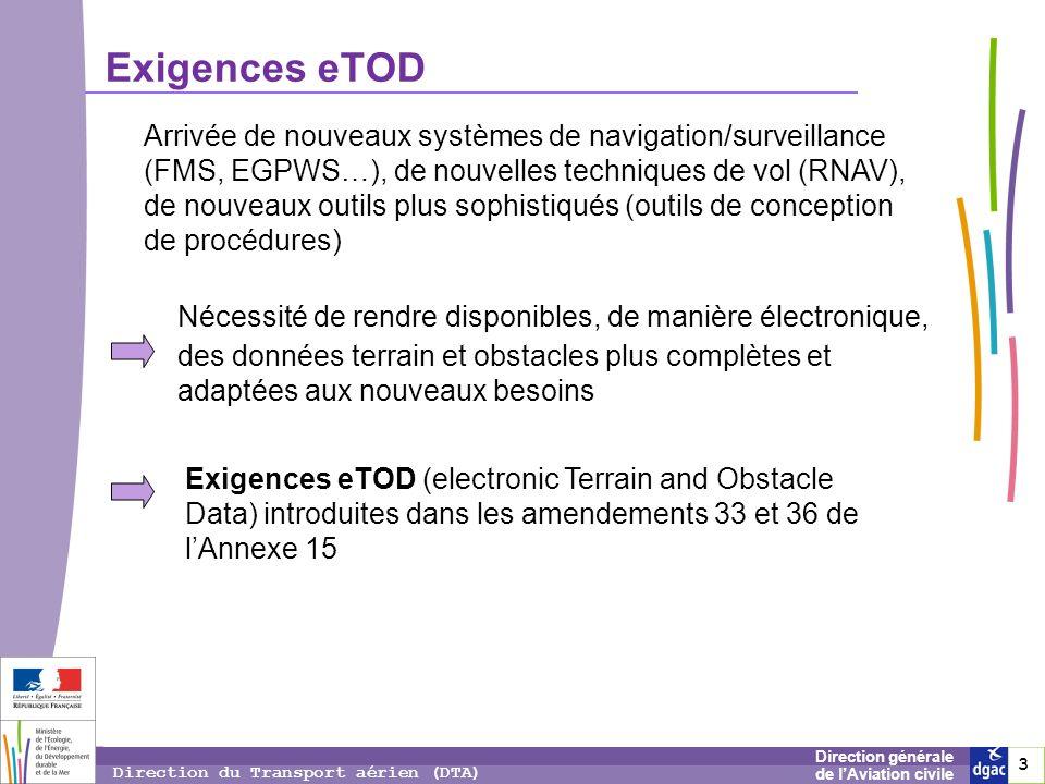Exigences eTOD