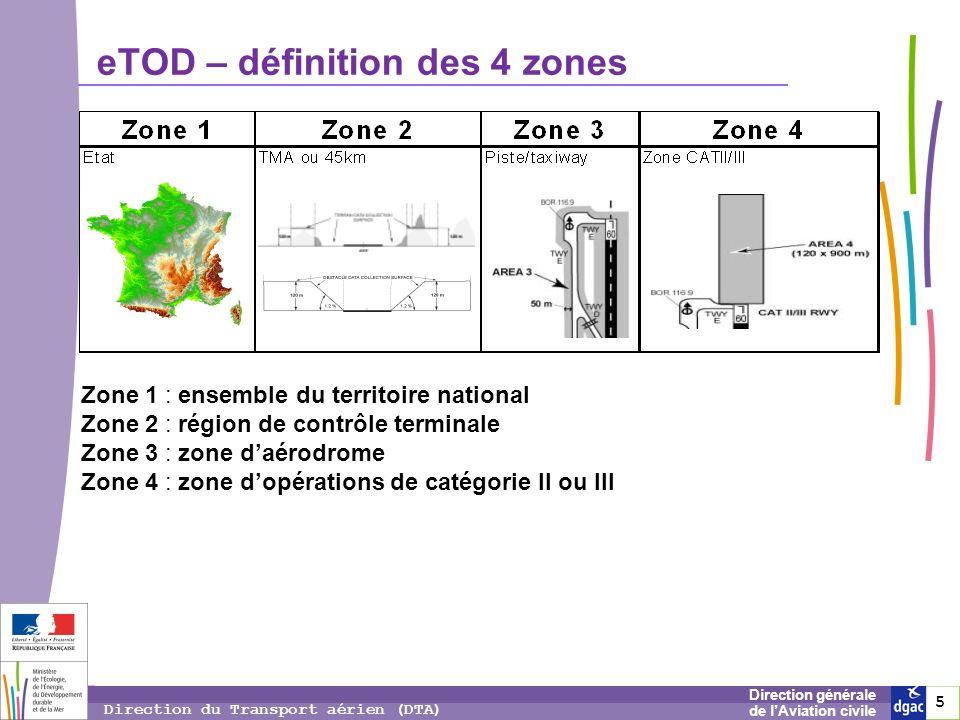 eTOD – définition des 4 zones