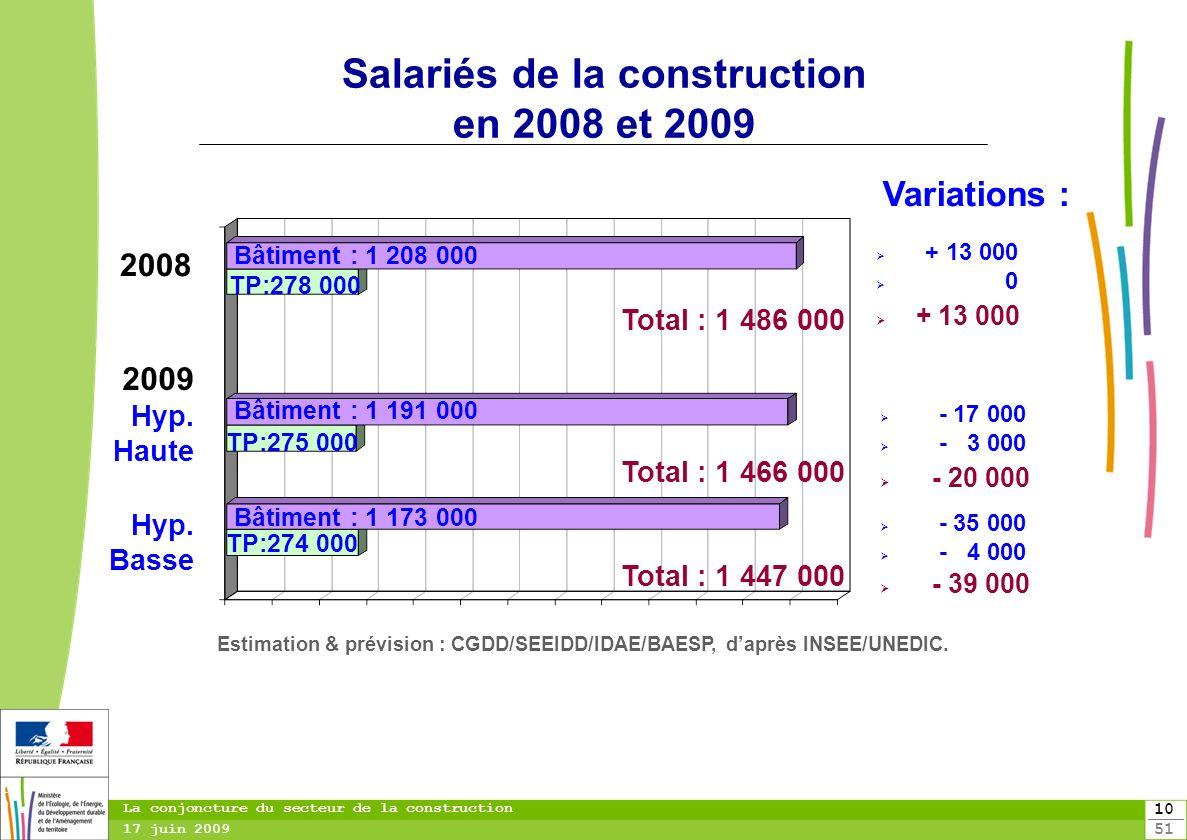 Salariés de la construction en 2008 et 2009
