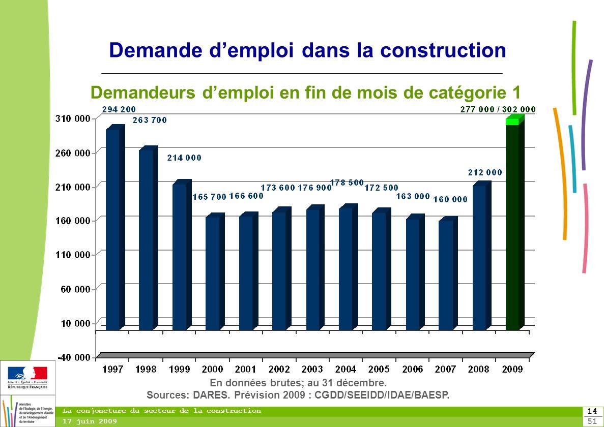 Demande d'emploi dans la construction