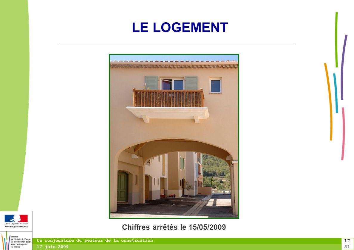 LE LOGEMENT Chiffres arrêtés le 15/05/2009 toitototototoot