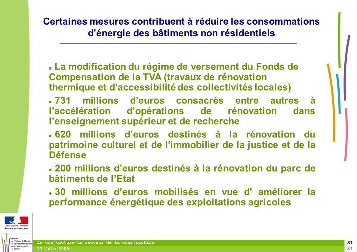 toitototototoot Certaines mesures contribuent à réduire les consommations d'énergie des bâtiments non résidentiels.