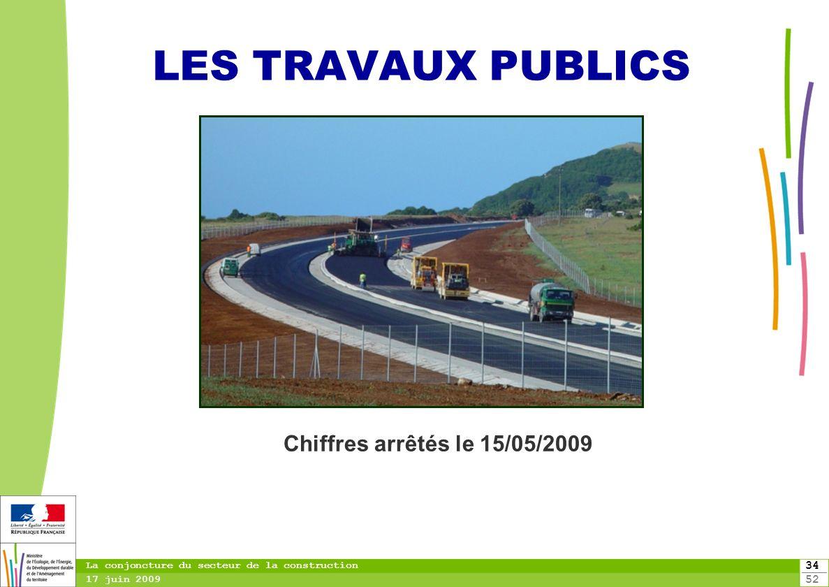 LES TRAVAUX PUBLICS Chiffres arrêtés le 15/05/2009 toitototototoot