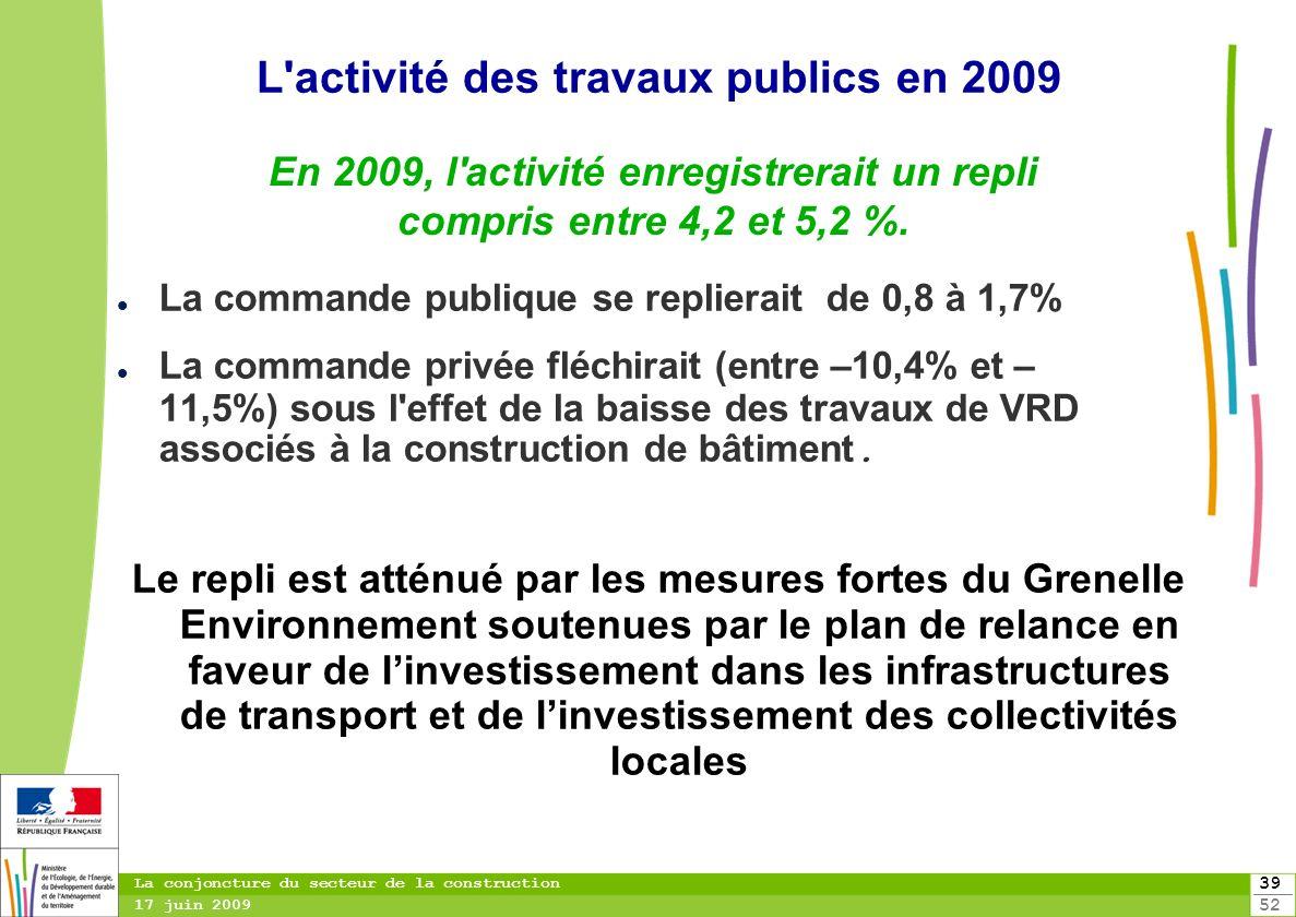 L activité des travaux publics en 2009