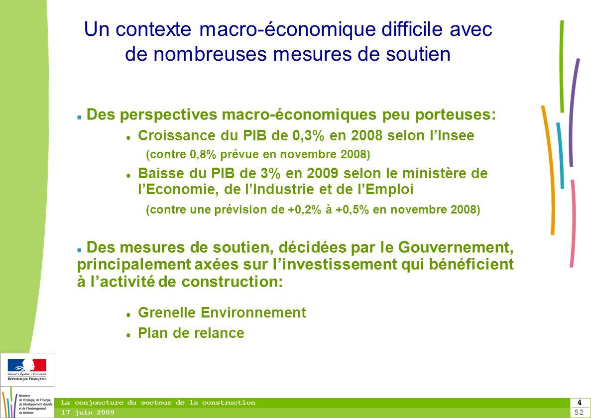 toitototototoot Un contexte macro-économique difficile avec de nombreuses mesures de soutien. Des perspectives macro-économiques peu porteuses:
