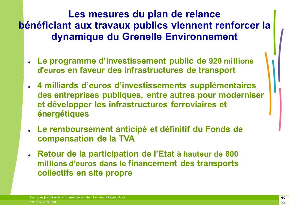 toitototototoot Les mesures du plan de relance bénéficiant aux travaux publics viennent renforcer la dynamique du Grenelle Environnement.