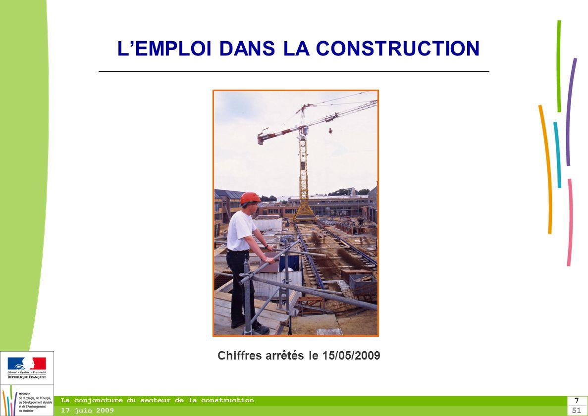 L'EMPLOI DANS LA CONSTRUCTION