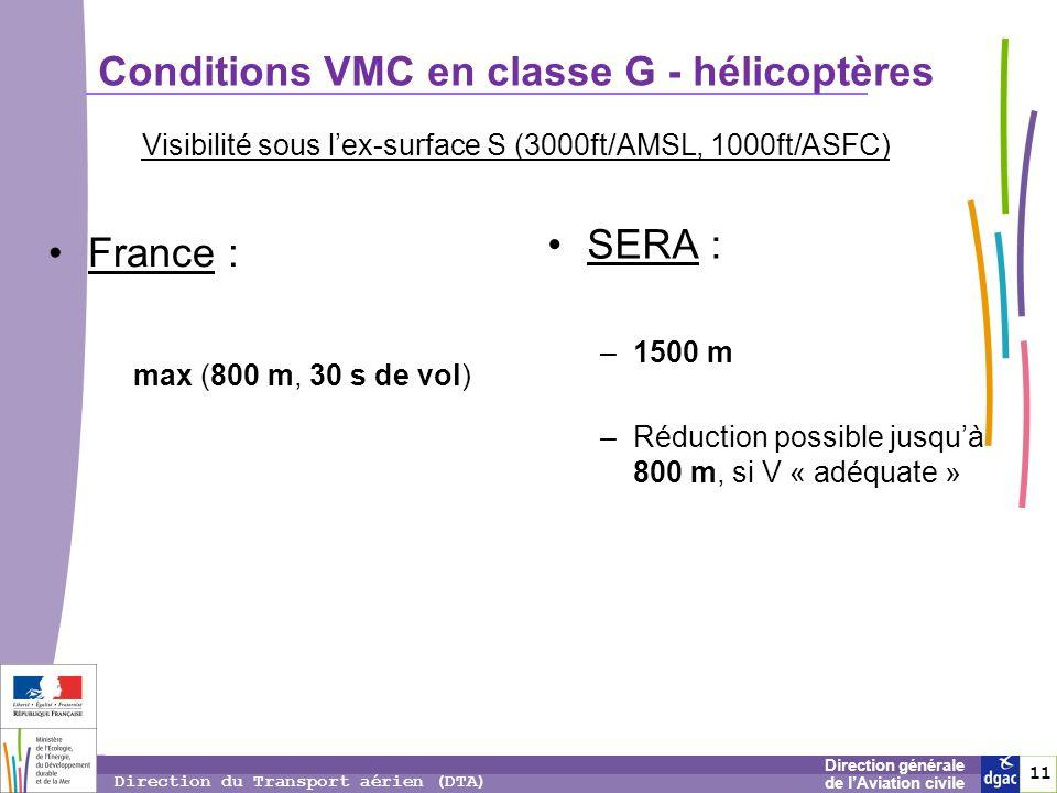 Conditions VMC en classe G - hélicoptères